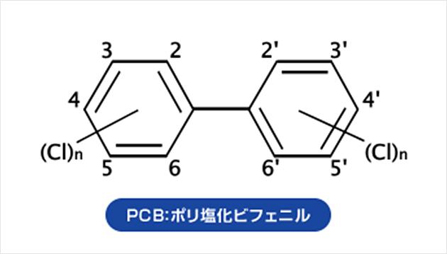 PCBポリ塩化ビフェニル